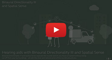 Binaural Directionality III and Spatial Sense